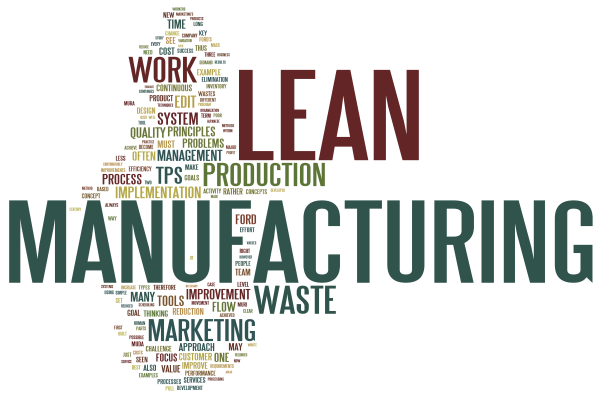 Lean Manufacturing Word Cloud